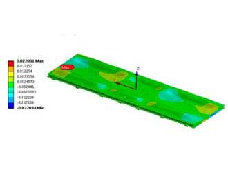 Static and Dynamic Structural Analysis