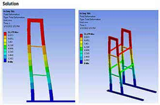 Structural Dynamics Storage Frame