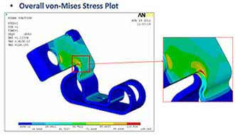 Structural and Vibration Analysis of Bracket Design