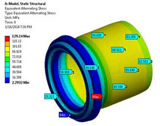 Life Assessment of Valve Component